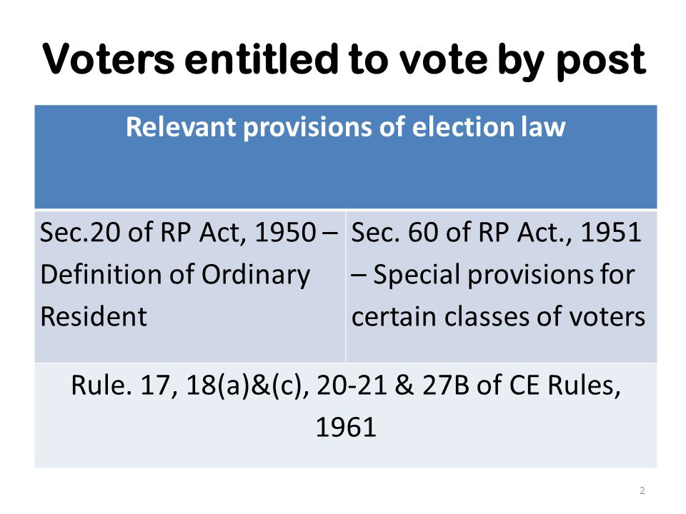 Service Voters (including their wives) except those Classified Service voters, as defined in Rule 27M of CE Rules 1961, who opted for proxy voting.
