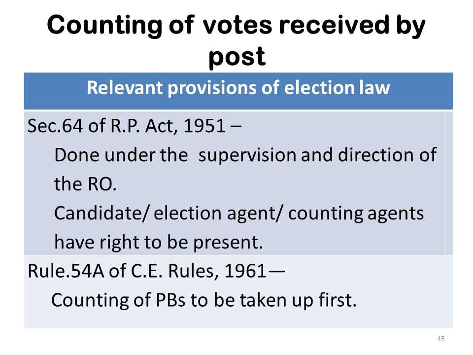 Counting of votes received by post 45 Relevant provisions of election law Sec.64 of R.P.