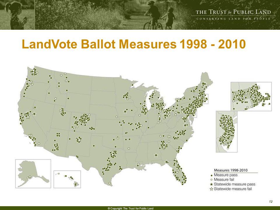 12 © Copyright The Trust for Public Land LandVote Ballot Measures 1998 - 2010