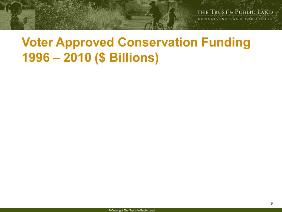 9 © Copyright The Trust for Public Land Voter Approved Conservation Funding 1996 – 2010 ($ Billions)