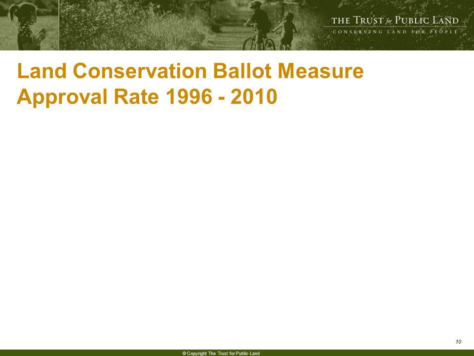 11 © Copyright The Trust for Public Land Land Conservation Ballot Measures 1996 - 2010