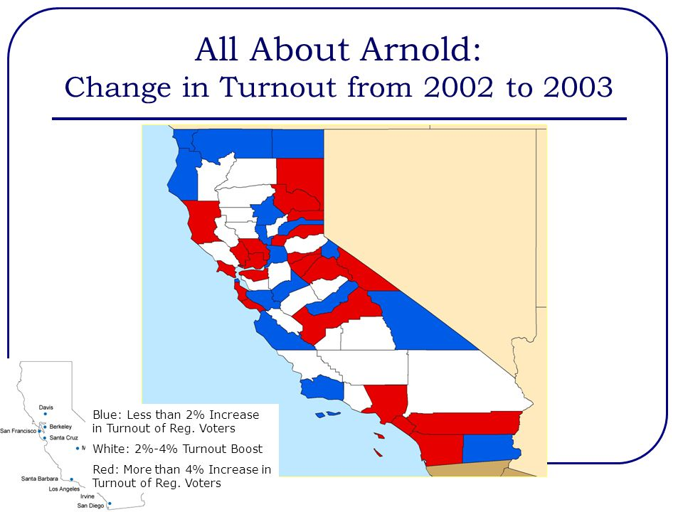 All About Arnold: Change in Turnout from 2002 to 2003 Blue: Less than 2% Increase in Turnout of Reg. Voters White: 2%-4% Turnout Boost Red: More than