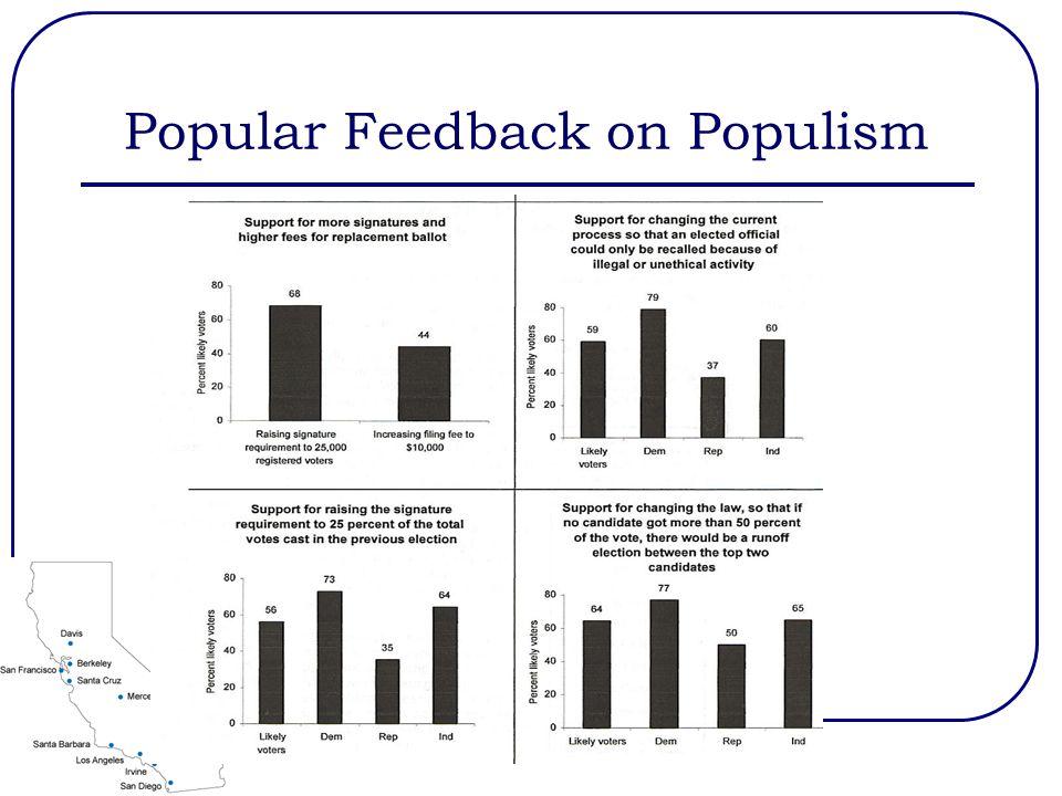 Popular Feedback on Populism