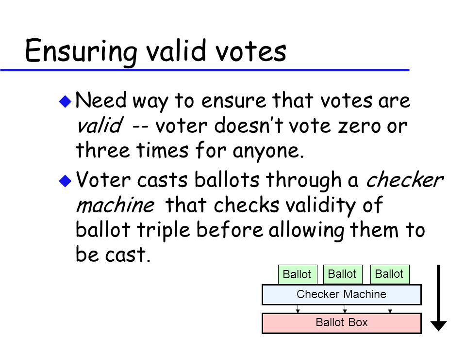 Ensuring valid votes u Need way to ensure that votes are valid -- voter doesn't vote zero or three times for anyone.