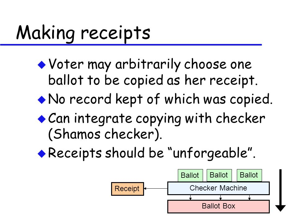 Making receipts u Voter may arbitrarily choose one ballot to be copied as her receipt.