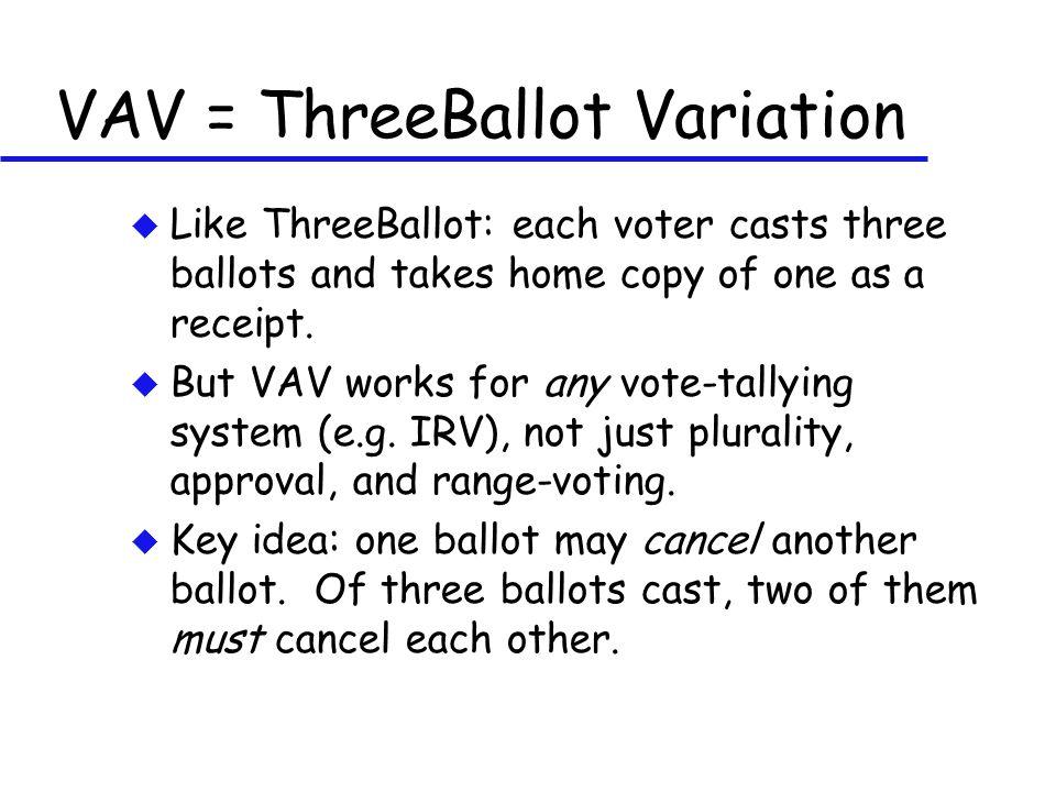 VAV = ThreeBallot Variation u Like ThreeBallot: each voter casts three ballots and takes home copy of one as a receipt. u But VAV works for any vote-t