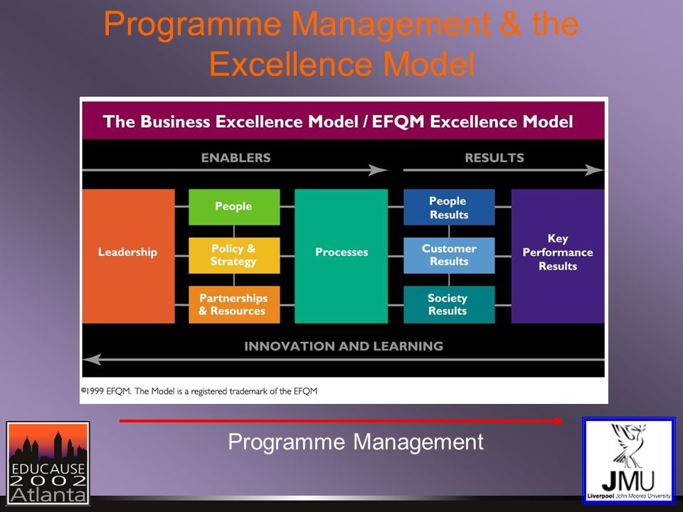 Programme Management & the Excellence Model Programme Management