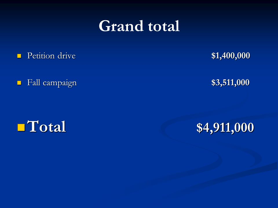 Grand total Petition drive $1,400,000 Petition drive $1,400,000 Fall campaign $3,511,000 Fall campaign $3,511,000 Total $4,911,000 Total $4,911,000