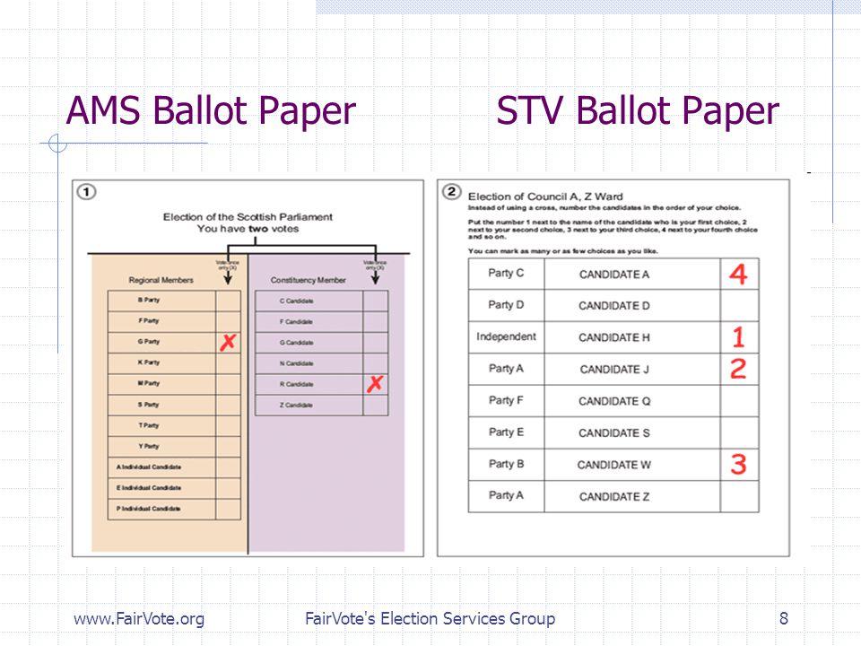 www.FairVote.orgFairVote's Election Services Group8 AMS Ballot PaperSTV Ballot Paper