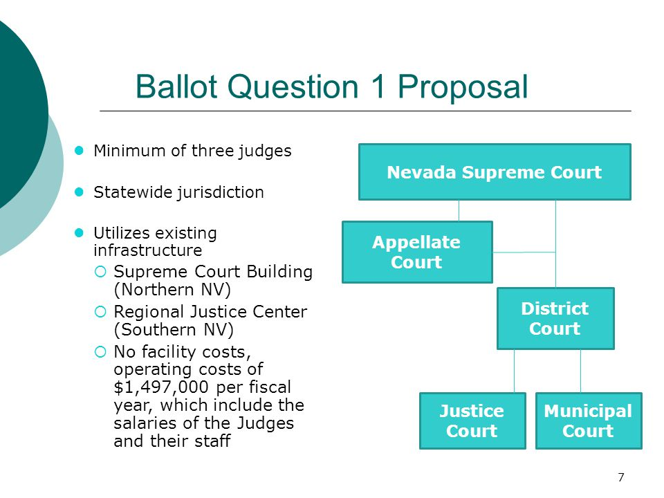 Ballot Question 1 Proposal Minimum of three judges Statewide jurisdiction Utilizes existing infrastructure  Supreme Court Building (Northern NV)  Re