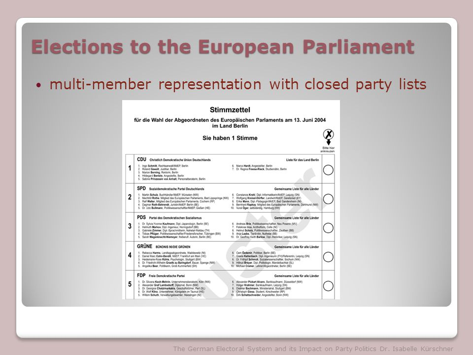 Elections to the European Parliament multi-member representation with closed party lists The German Electoral System and its Impact on Party Politics Dr.