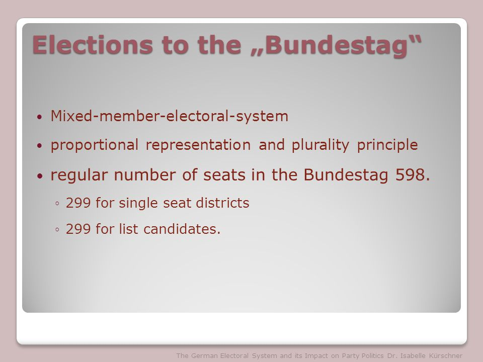 "Elections to the ""Bundestag Mixed-member-electoral-system proportional representation and plurality principle regular number of seats in the Bundestag 598."