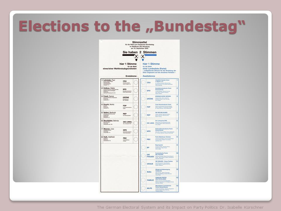 "Elections to the ""Bundestag The German Electoral System and its Impact on Party Politics Dr."