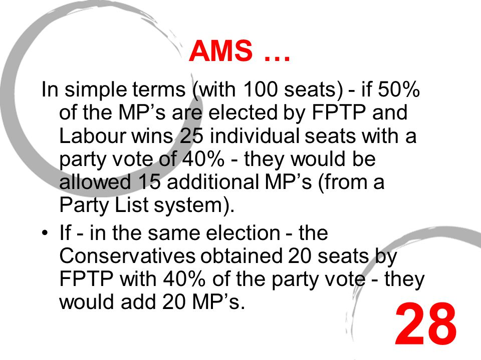 AMS … AMS is best illustrated from Germany - where 50% of the seats in the Bundestag are allocated to additional members.