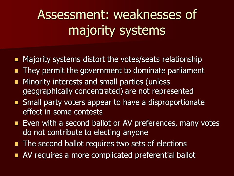 Assessment: weaknesses of majority systems Majority systems distort the votes/seats relationship Majority systems distort the votes/seats relationship They permit the government to dominate parliament They permit the government to dominate parliament Minority interests and small parties (unless geographically concentrated) are not represented Minority interests and small parties (unless geographically concentrated) are not represented Small party voters appear to have a disproportionate effect in some contests Small party voters appear to have a disproportionate effect in some contests Even with a second ballot or AV preferences, many votes do not contribute to electing anyone Even with a second ballot or AV preferences, many votes do not contribute to electing anyone The second ballot requires two sets of elections The second ballot requires two sets of elections AV requires a more complicated preferential ballot AV requires a more complicated preferential ballot