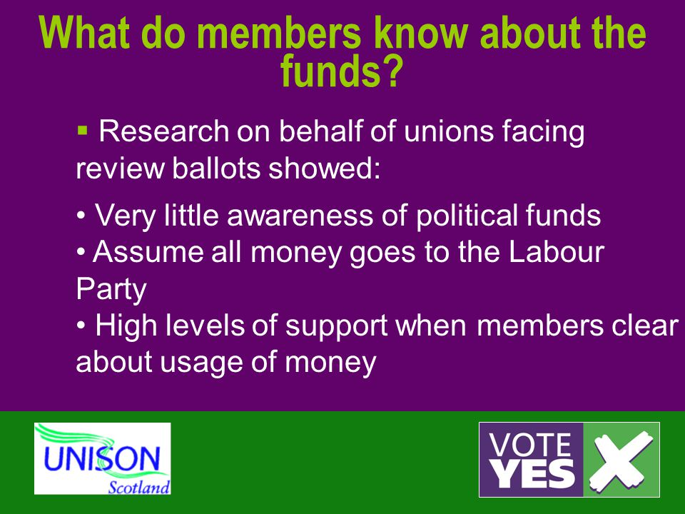 What do members know about the funds?  Research on behalf of unions facing review ballots showed: Very little awareness of political funds Assume all