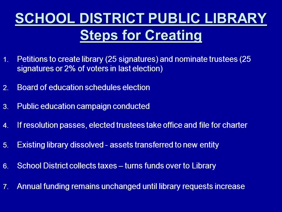 SCHOOL DISTRICT PUBLIC LIBRARY Steps for Creating 1.