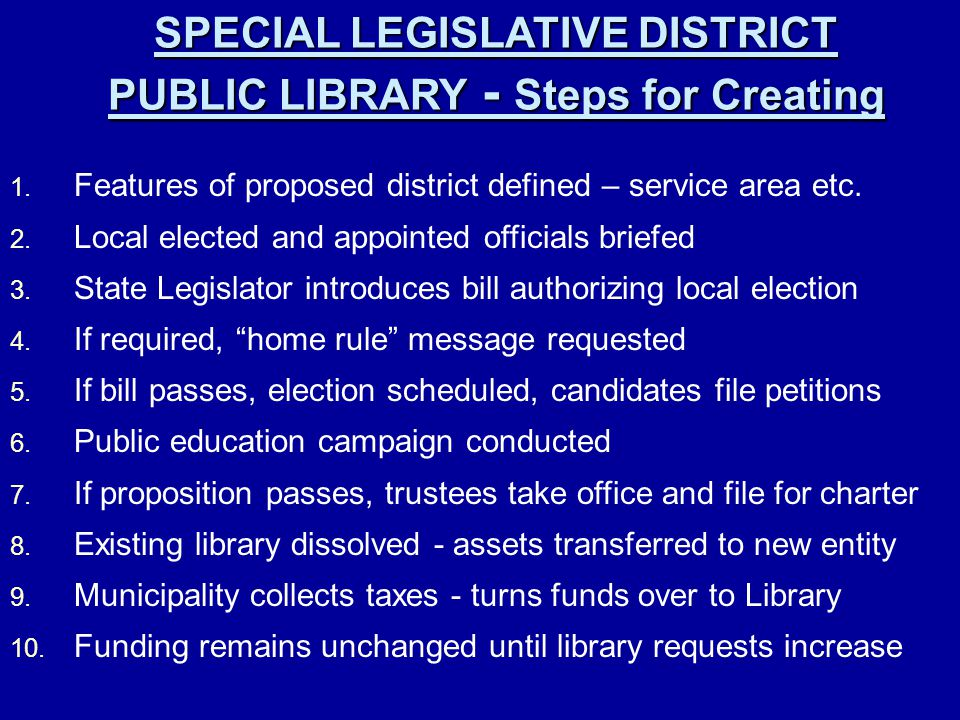 SPECIAL LEGISLATIVE DISTRICT PUBLIC LIBRARY - Steps for Creating 1.