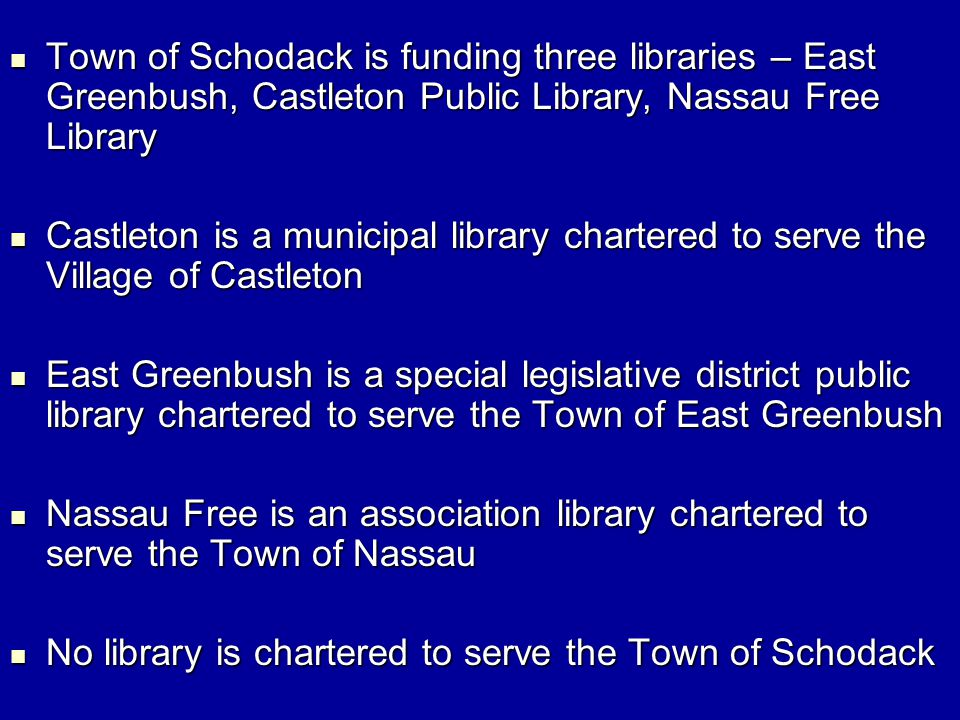 Town of Schodack is funding three libraries – East Greenbush, Castleton Public Library, Nassau Free Library Town of Schodack is funding three libraries – East Greenbush, Castleton Public Library, Nassau Free Library Castleton is a municipal library chartered to serve the Village of Castleton Castleton is a municipal library chartered to serve the Village of Castleton East Greenbush is a special legislative district public library chartered to serve the Town of East Greenbush East Greenbush is a special legislative district public library chartered to serve the Town of East Greenbush Nassau Free is an association library chartered to serve the Town of Nassau Nassau Free is an association library chartered to serve the Town of Nassau No library is chartered to serve the Town of Schodack No library is chartered to serve the Town of Schodack