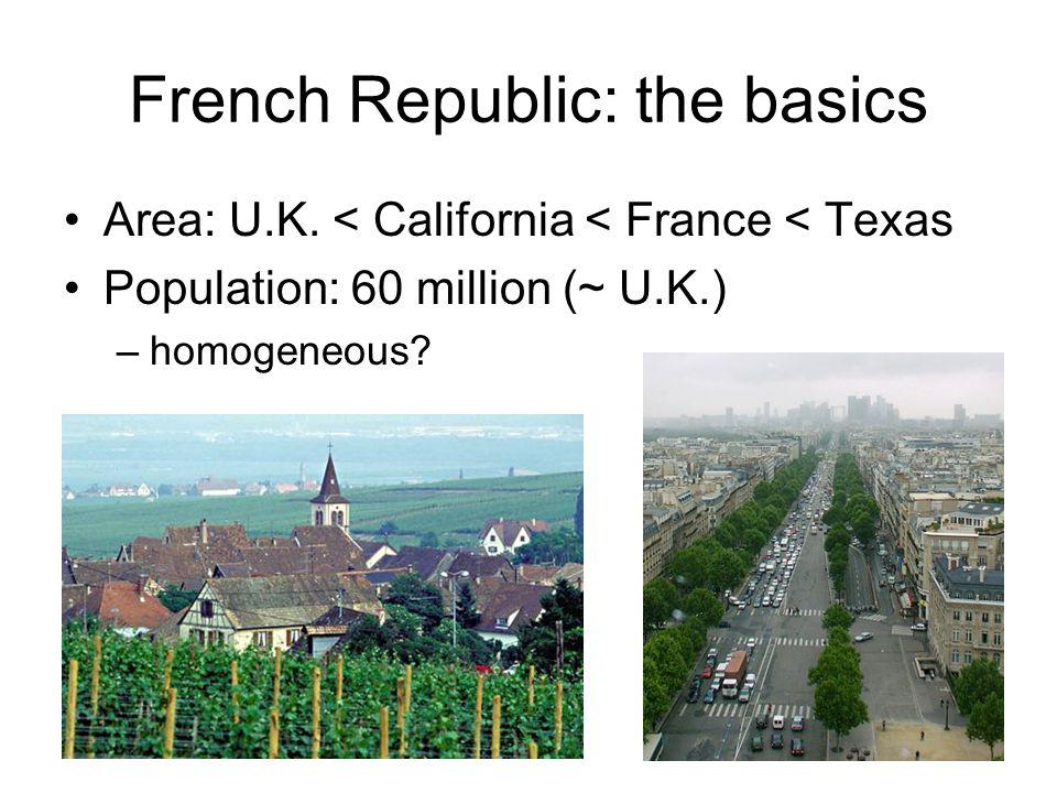French Republic: the basics Area: U.K. < California < France < Texas Population: 60 million (~ U.K.) –homogeneous?