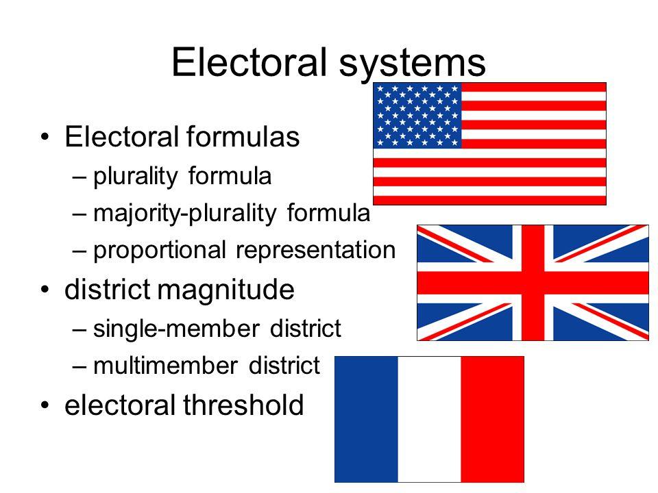 Electoral systems Electoral formulas –plurality formula –majority-plurality formula –proportional representation district magnitude –single-member dis