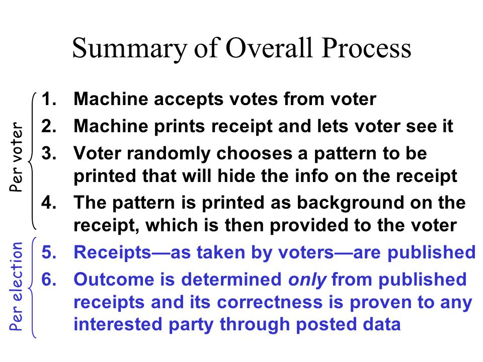 Summary of Overall Process 1.Machine accepts votes from voter 2.Machine prints receipt and lets voter see it 3.Voter randomly chooses a pattern to be printed that will hide the info on the receipt 4.The pattern is printed as background on the receipt, which is then provided to the voter 5.Receipts—as taken by voters—are published 6.Outcome is determined only from published receipts and its correctness is proven to any interested party through posted data Per voter Per election
