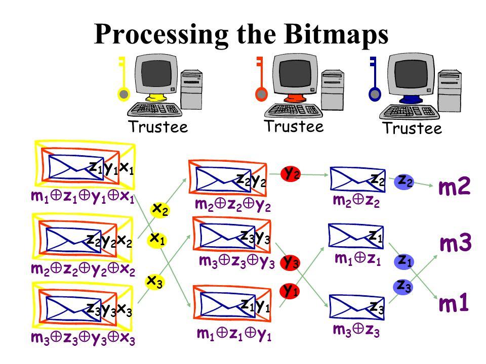 Processing the Bitmaps Trustee m2 m3 m1 m1z1y1x1m1z1y1x1 x1x1 y1y1 z1z1 x2x2 y2y2 z2z2 x3x3 y3y3 z3z3 m2z2y2x2m2z2y2x2 m3z3y3x3m3z3y3x3 y3y3 z3z3 m3z3y3m3z3y3 y2y2 z2z2 m2z2y2m2z2y2 m1z1y1m1z1y1 y1y1 z1z1 x3x3 x2x2 x1x1 z2z2 m2z2m2z2 m1z1m1z1 z1z1 z3z3 m3z3m3z3 y2y2 y1y1 y3y3 z2z2 z1z1 z3z3