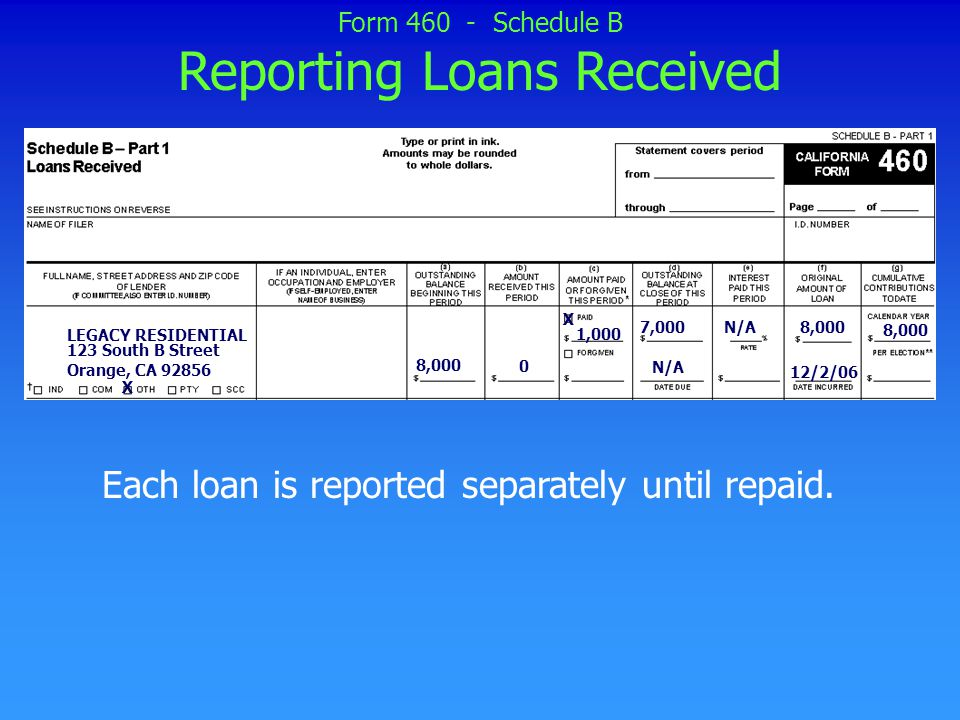 12/2/06 8,0007,000 X N/A 8,000 1,000 8,000 LEGACY RESIDENTIAL 123 South B Street Orange, CA 92856 N/A X 0 Form 460 - Schedule B Reporting Loans Receiv