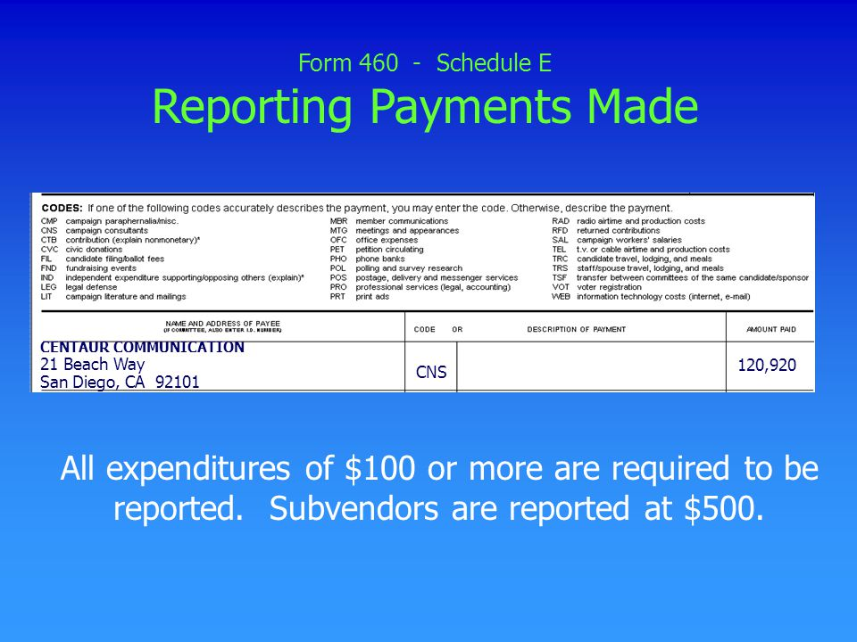 Form 460 - Schedule E Reporting Payments Made 120,920 CNS CENTAUR COMMUNICATION 21 Beach Way San Diego, CA 92101 All expenditures of $100 or more are