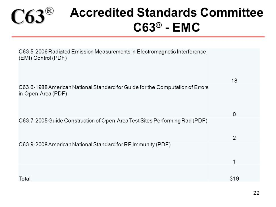 22 Accredited Standards Committee C63 ® - EMC C63.5-2006 Radiated Emission Measurements in Electromagnetic Interference (EMI) Control (PDF) 18 C63.6-1988 American National Standard for Guide for the Computation of Errors in Open-Area (PDF) 0 C63.7-2005 Guide Construction of Open-Area Test Sites Performing Rad (PDF) 2 C63.9-2008 American National Standard for RF Immunity (PDF) 1 Total319