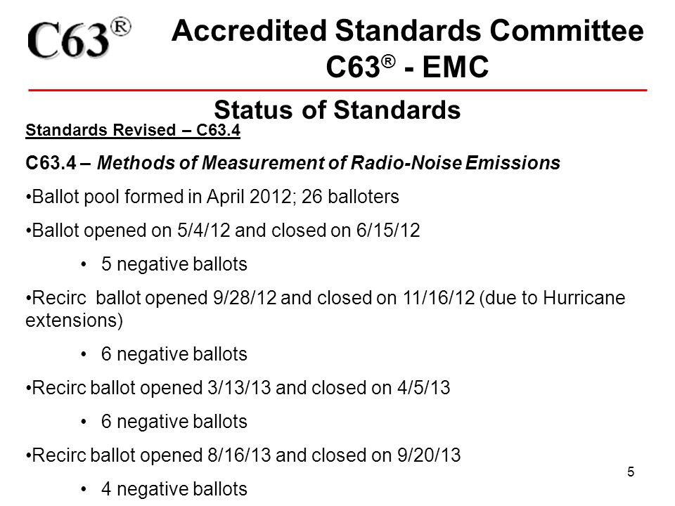 5 Accredited Standards Committee C63 ® - EMC Status of Standards Standards Revised – C63.4 C63.4 – Methods of Measurement of Radio-Noise Emissions Ballot pool formed in April 2012; 26 balloters Ballot opened on 5/4/12 and closed on 6/15/12 5 negative ballots Recirc ballot opened 9/28/12 and closed on 11/16/12 (due to Hurricane extensions) 6 negative ballots Recirc ballot opened 3/13/13 and closed on 4/5/13 6 negative ballots Recirc ballot opened 8/16/13 and closed on 9/20/13 4 negative ballots