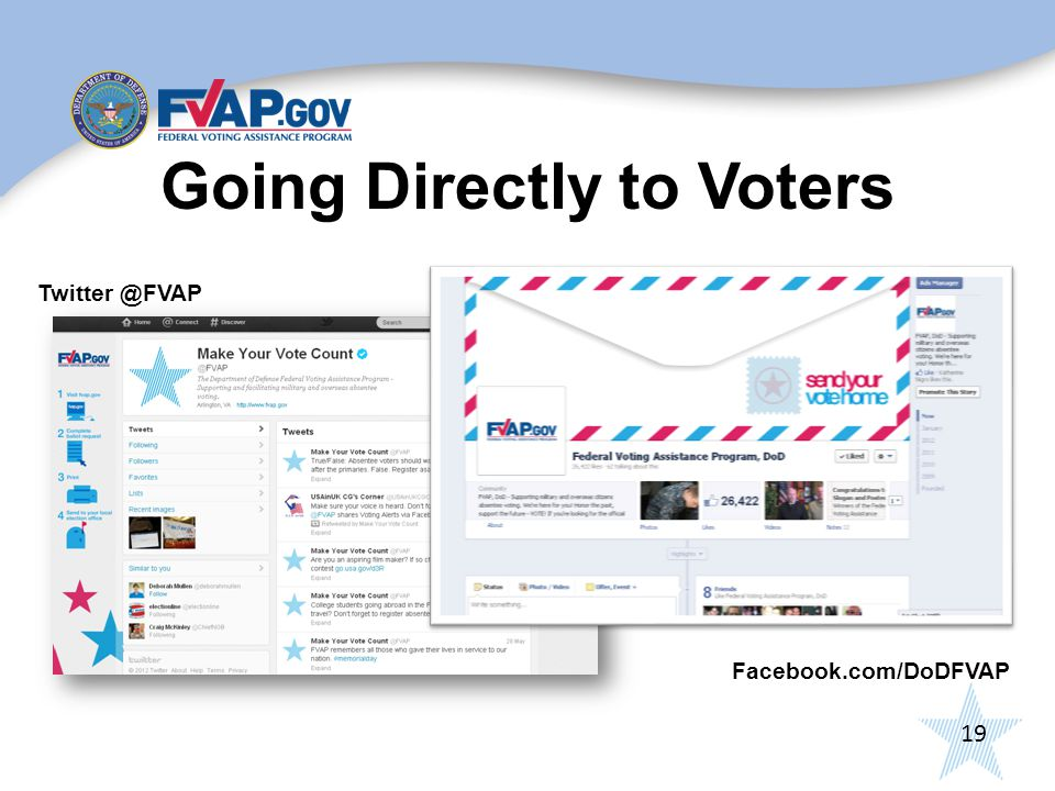 19 Going Directly to Voters Facebook.com/DoDFVAP Twitter @FVAP