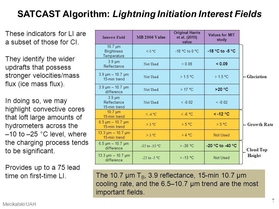 7 Interest Field MB 2006 Value Original Harris et al. (2010) value Values for MIT study 10.7 µm Brightness Temperature < 0 ºC -18 ºC to 0 ºC -18 ºC to