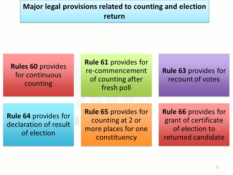 Major legal provisions related to counting and election return Rules 60 provides for continuous counting Rule 61 provides for re-commencement of counting after fresh poll Rule 63 provides for recount of votes Rule 64 provides for declaration of result of election Rule 65 provides for counting at 2 or more places for one constituency Rule 66 provides for grant of certificate of election to returned candidate 11