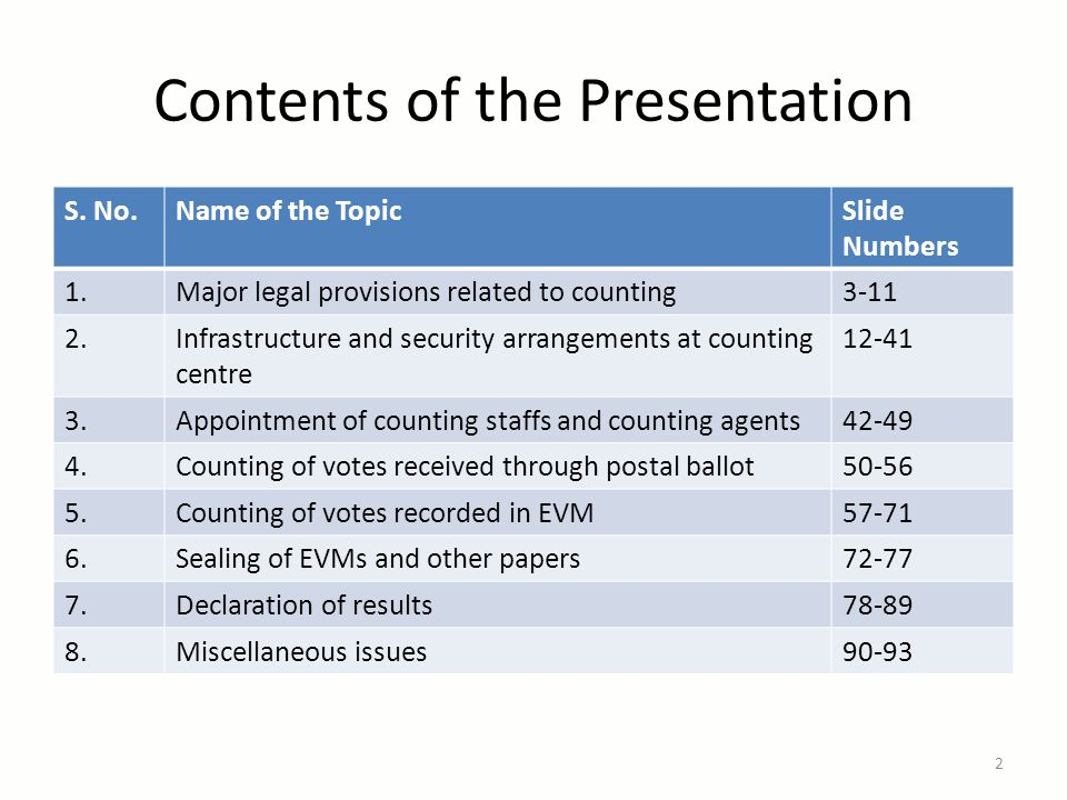 Contents of the Presentation S.