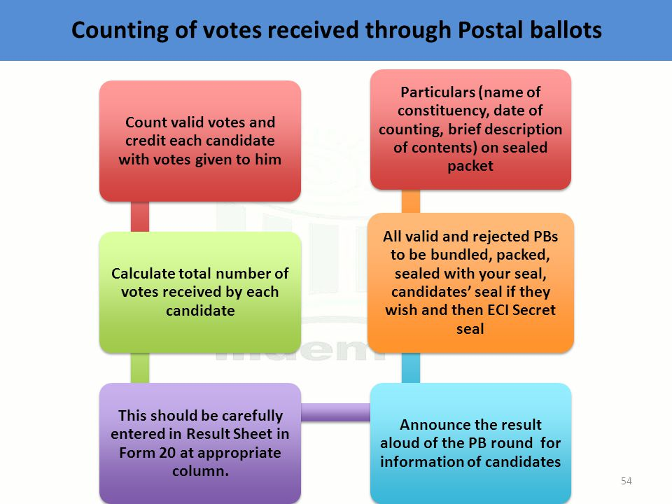 Counting of votes received through Postal ballots Count valid votes and credit each candidate with votes given to him Calculate total number of votes received by each candidate This should be carefully entered in Result Sheet in Form 20 at appropriate column.