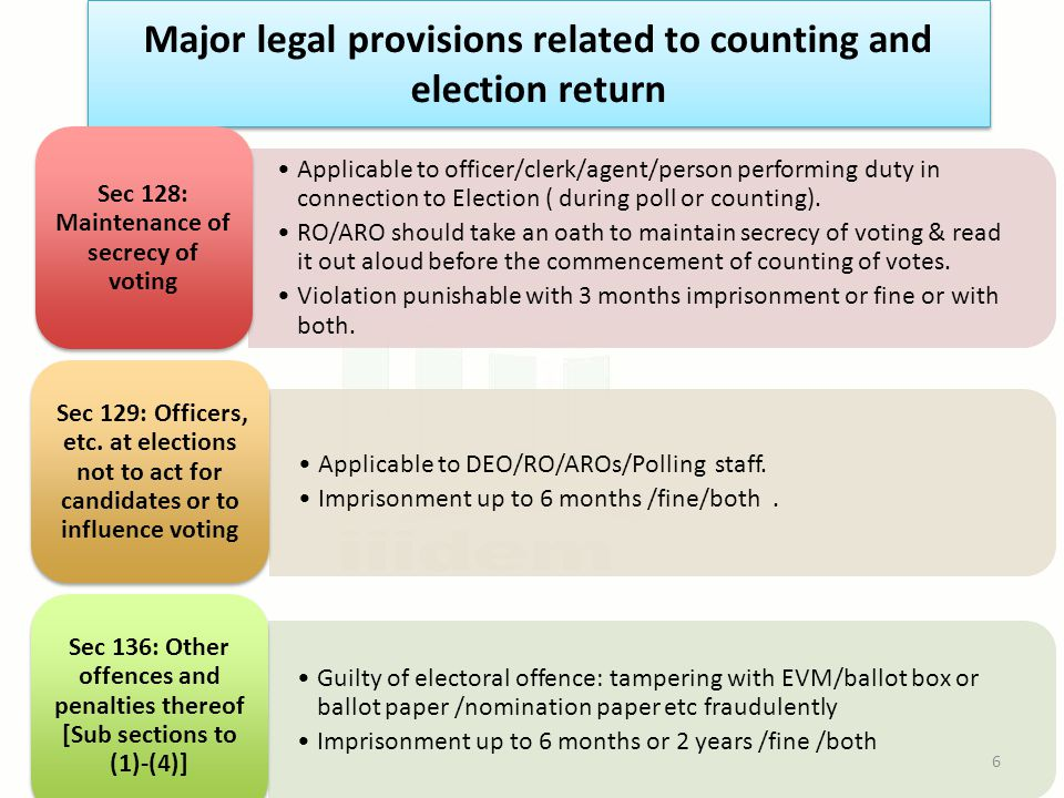 Major legal provisions related to counting and election return Applicable to officer/clerk/agent/person performing duty in connection to Election ( during poll or counting).