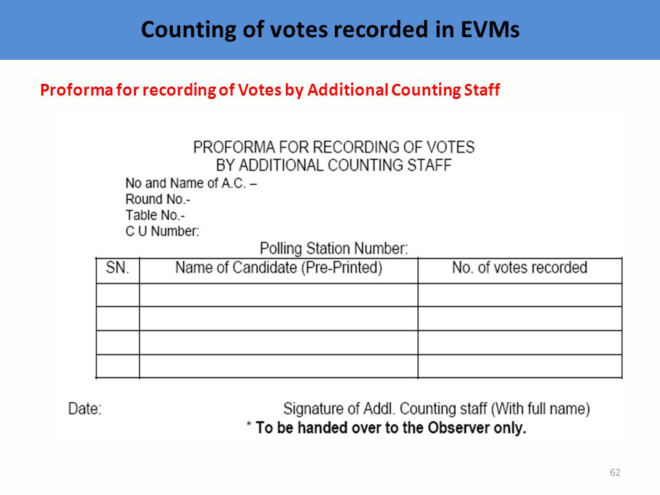 Counting of votes recorded in EVMs Proforma for recording of Votes by Additional Counting Staff 62