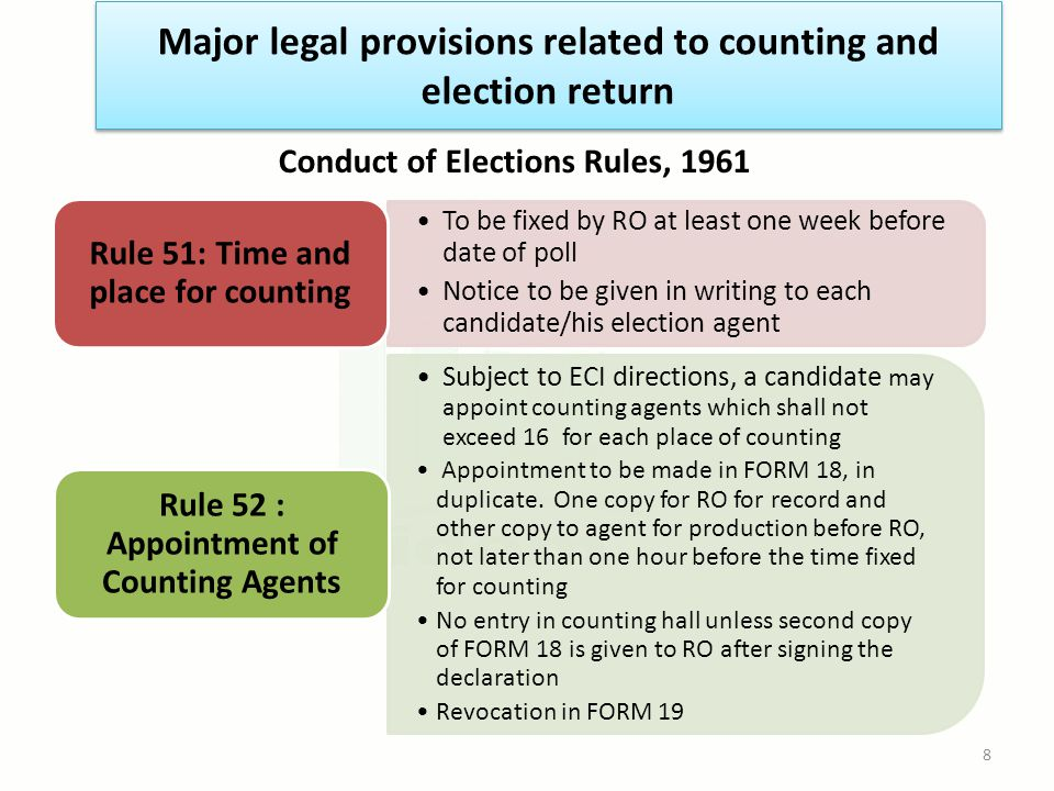 Major legal provisions related to counting and election return To be fixed by RO at least one week before date of poll Notice to be given in writing to each candidate/his election agent Rule 51: Time and place for counting Subject to ECI directions, a candidate may appoint counting agents which shall not exceed 16 for each place of counting Appointment to be made in FORM 18, in duplicate.