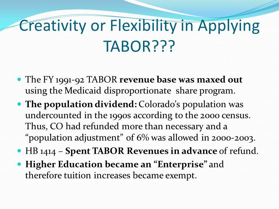 Creativity or Flexibility in Applying TABOR .