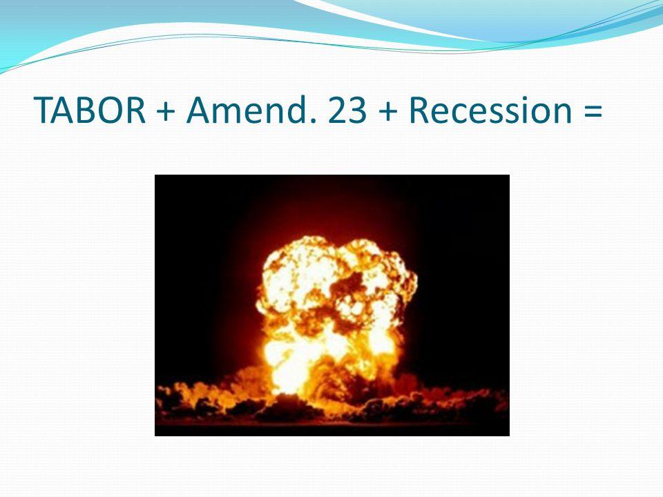 TABOR + Amend. 23 + Recession =