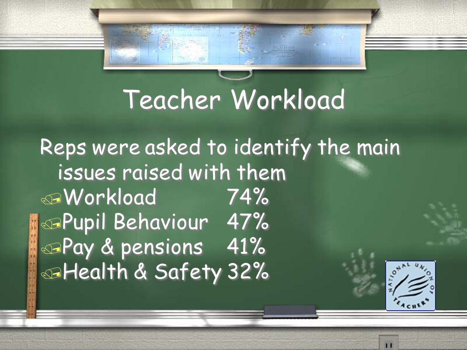 Teacher Workload Reps were asked to identify the main issues raised with them / Workload74% / Pupil Behaviour47% / Pay & pensions41% / Health & Safety