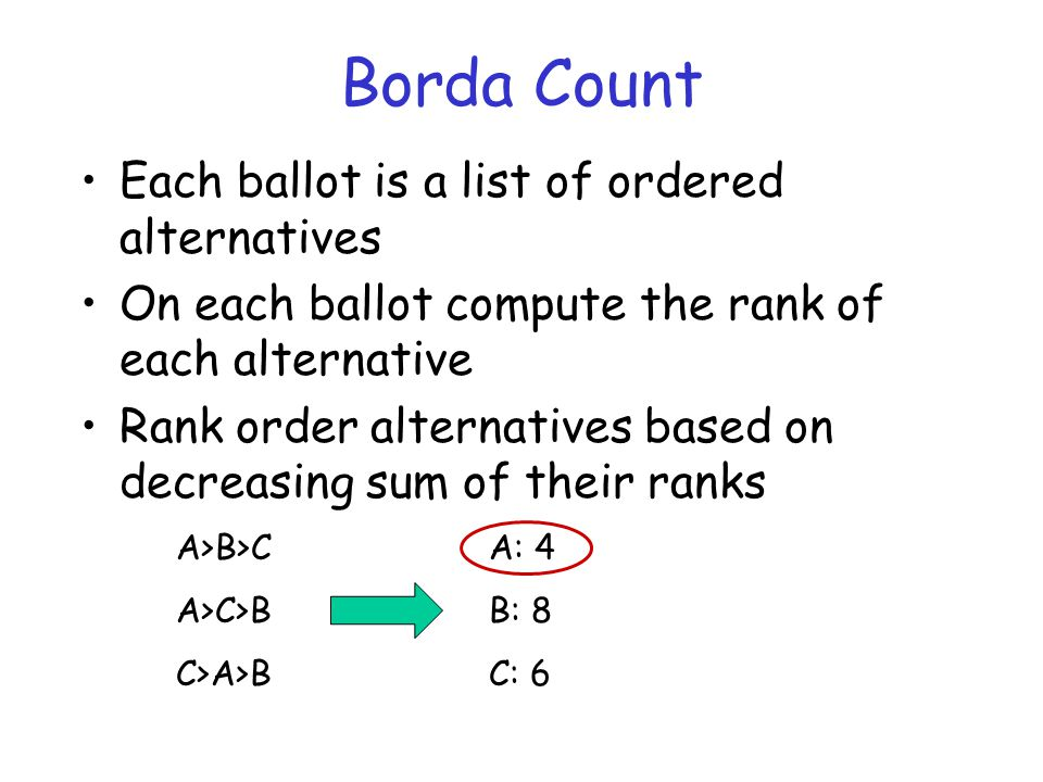 Borda Count Each ballot is a list of ordered alternatives On each ballot compute the rank of each alternative Rank order alternatives based on decreas