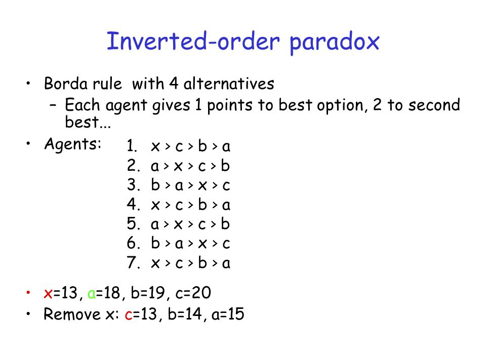 Inverted-order paradox Borda rule with 4 alternatives –Each agent gives 1 points to best option, 2 to second best... Agents: x=13, a=18, b=19, c=20 Re