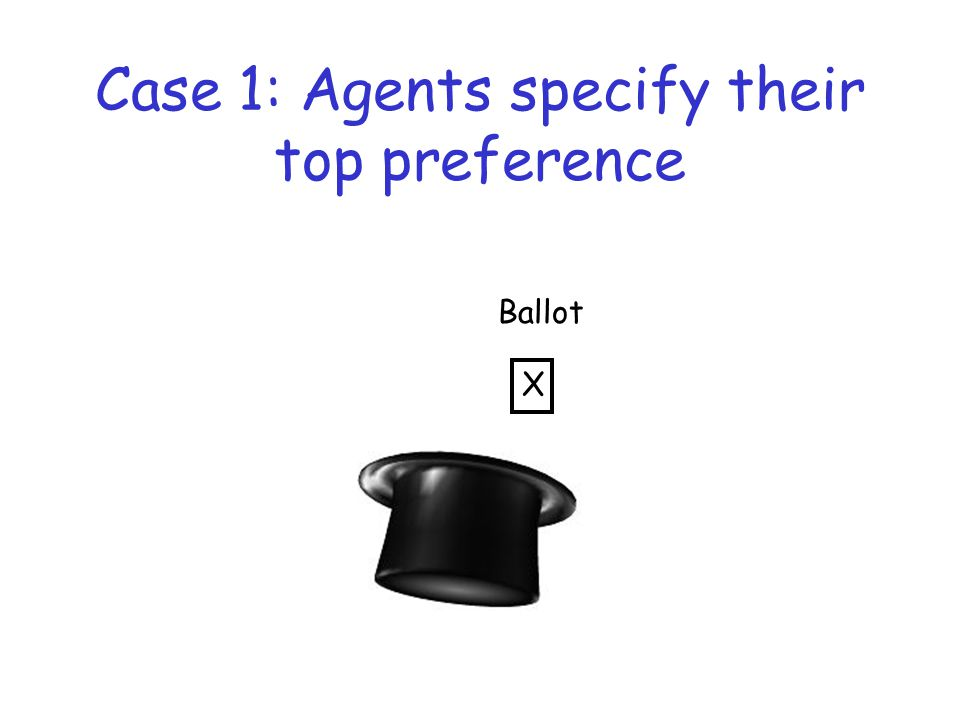 Case 1: Agents specify their top preference Ballot X