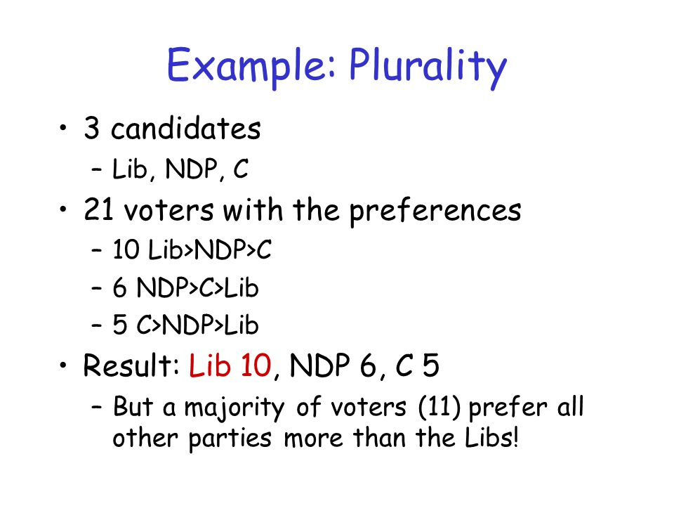 Example: Plurality 3 candidates –Lib, NDP, C 21 voters with the preferences –10 Lib>NDP>C –6 NDP>C>Lib –5 C>NDP>Lib Result: Lib 10, NDP 6, C 5 –But a