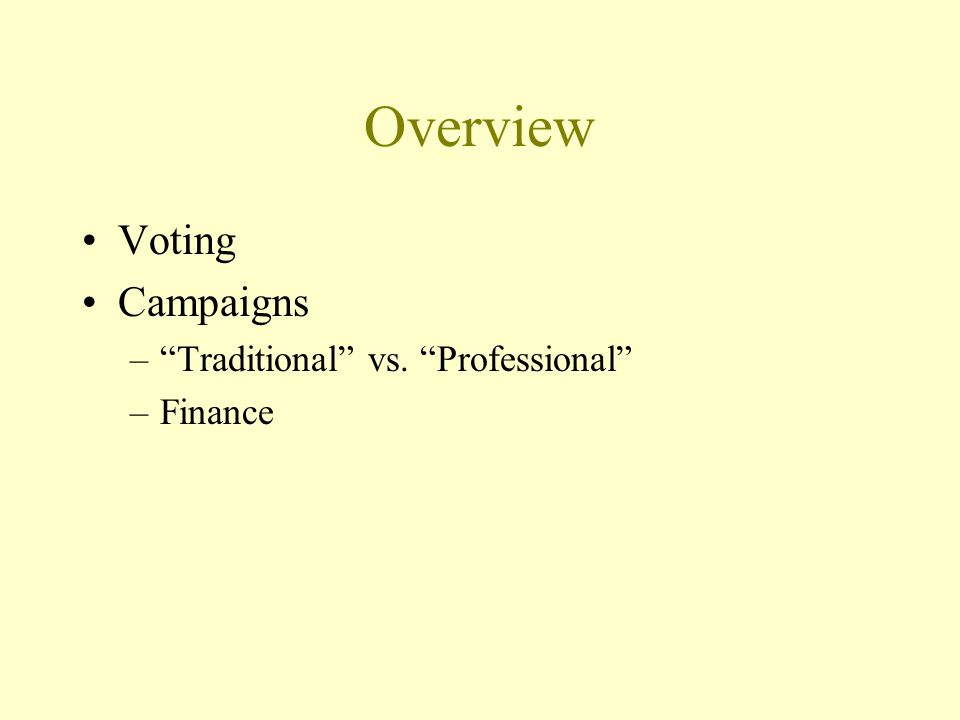 Overview Voting Campaigns – Traditional vs. Professional –Finance