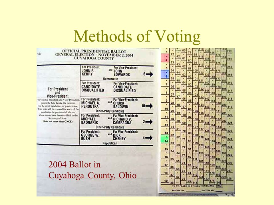 Methods of Voting 2004 Ballot in Cuyahoga County, Ohio
