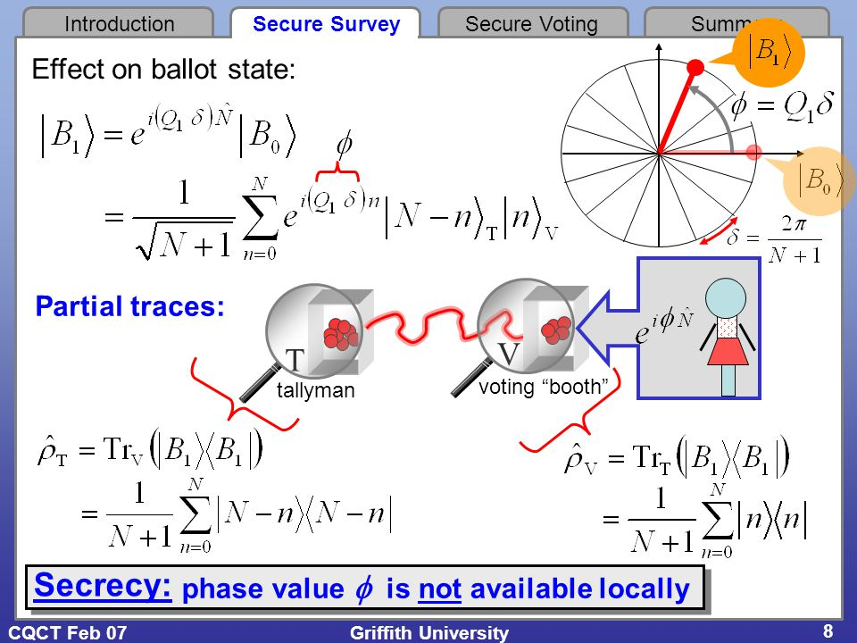 CQCT Feb 07 IntroductionSecure SurveySecure VotingSummary Griffith University 8 tallyman T Effect on ballot state: phase value  is not available loca