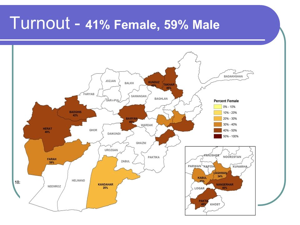 Turnout - 41% Female, 59% Male Turnout by Gender 18:25